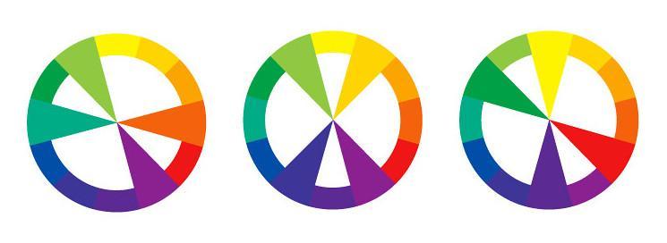 Tre fargesirkler der firklanger er framhevet. Illustrasjon.