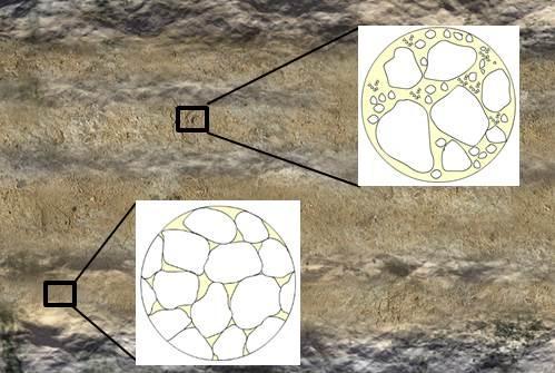 Kornsortering i sedimentær bergart. Illustrasjon.