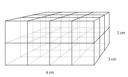En rett firkantet prisme delt inn i terninger på 1 kvadratcentimeter. Illustrasjon.