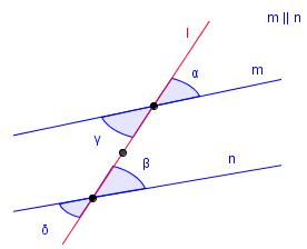 Bilde av samsvarende vinkler ved parallelle linjer