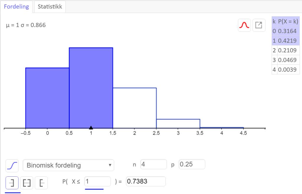GeoGebra sannsynlighetskalkulator brukt på eksempelet med 4 spørsmål, hver med 4 svaralternativer. Utklipp.