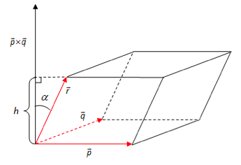Bilde av parallellepiped