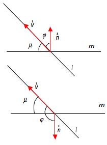 Bilde av vinkel mellom linje og plan