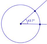 Bilde av en 43,7 grader vinkel målt opp i en sirkel