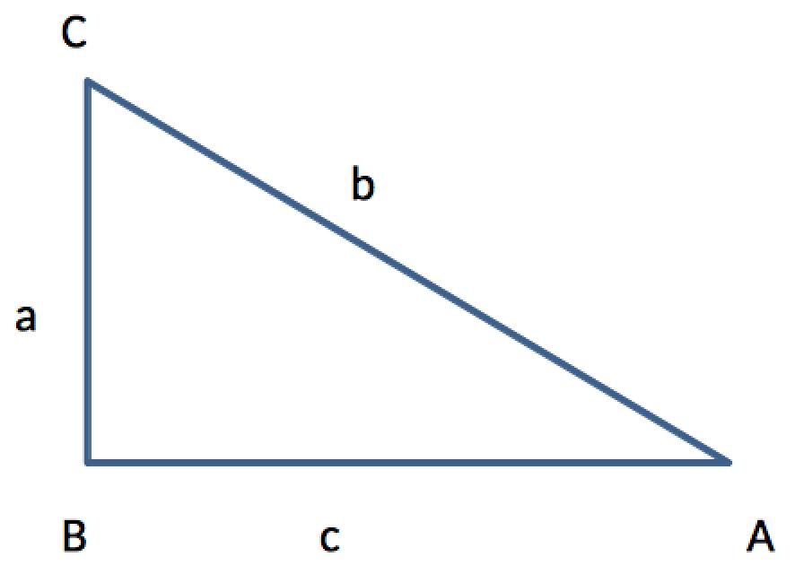 Rettvinklet trekant. Tegning.