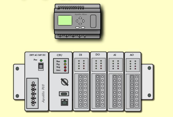 Kompakt og modulbasert PLS. Tegning.