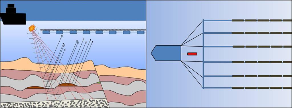 Seismisk undersøkelse med båt. Illustrasjon.
