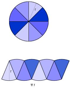 Areal av sirkelsektorer