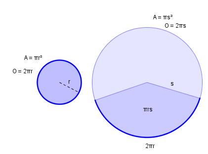 Formel For Volum Av Kule