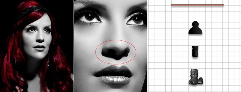 Modell fotografert med sommerfugl lyssetting. Foto.