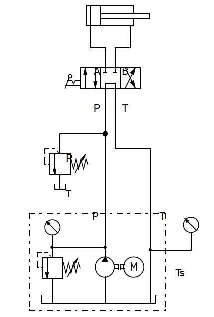 Dobbeltvirkende sylinder og 4/3 retningsventil