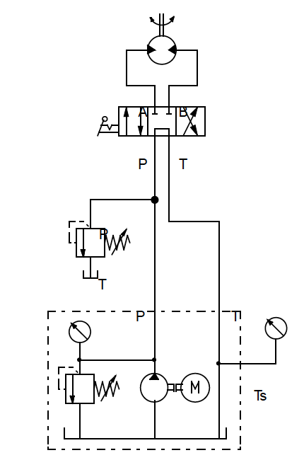 Hydraulisk motor og 4/3 retningsventil
