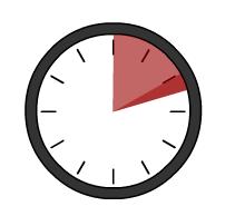 Bildet viser klokke som viser tilberedningstid.