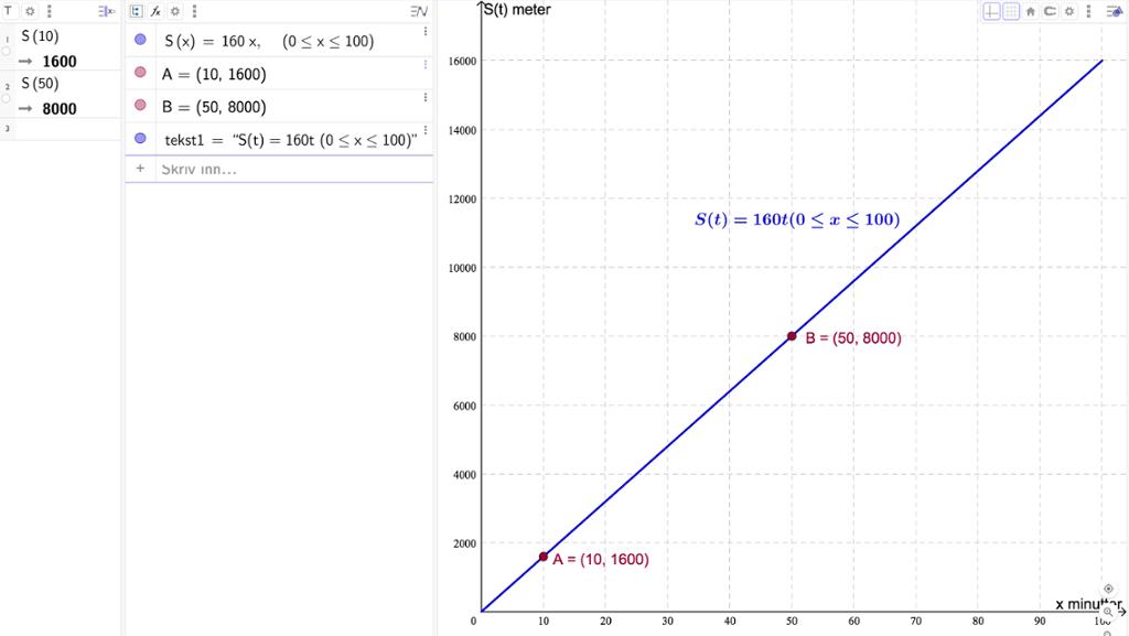 Skjermbilete som viser korleis ein teiknar grafar i GeoGebra. Bilete.