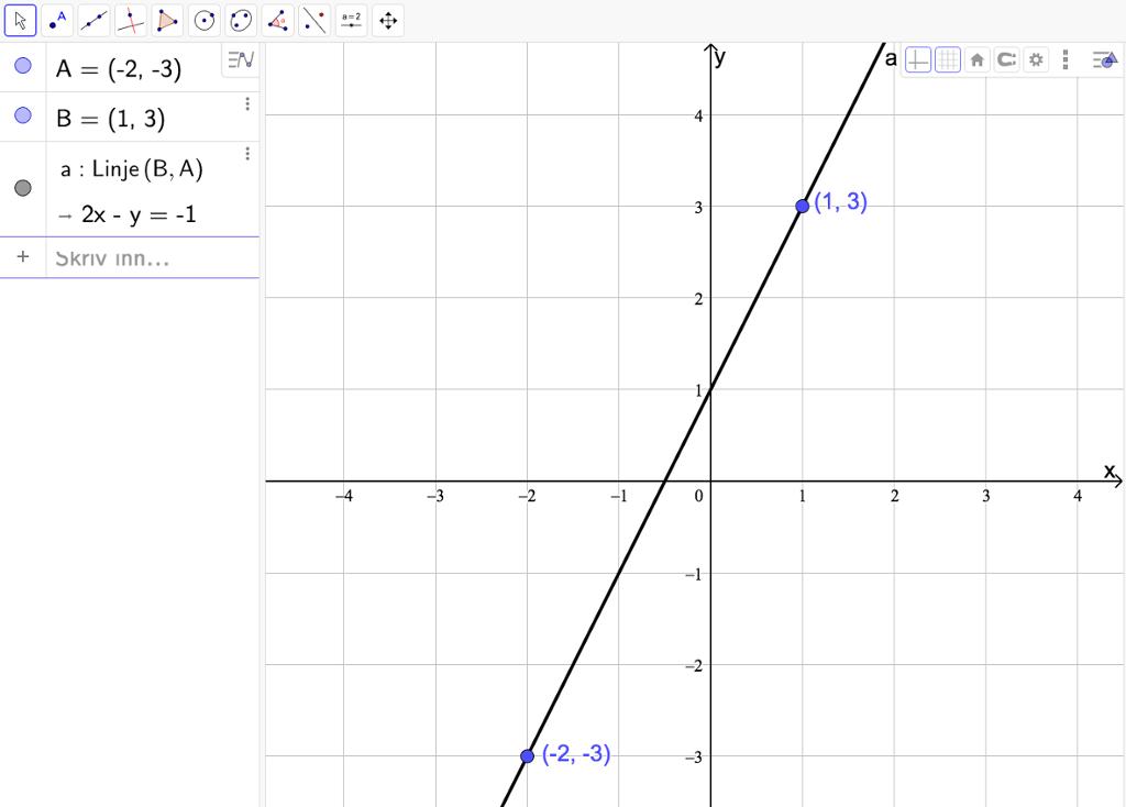 Finne lineær likning grafisk. Graf.