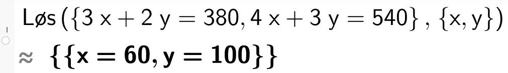 Grafisk og digital løsning av likningssett med GeoGebra. Illustrasjon.
