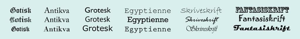 Eksempler på skrifttyper. Grafisk.