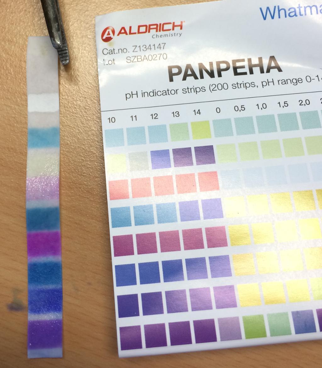 pH-papir. Foto.