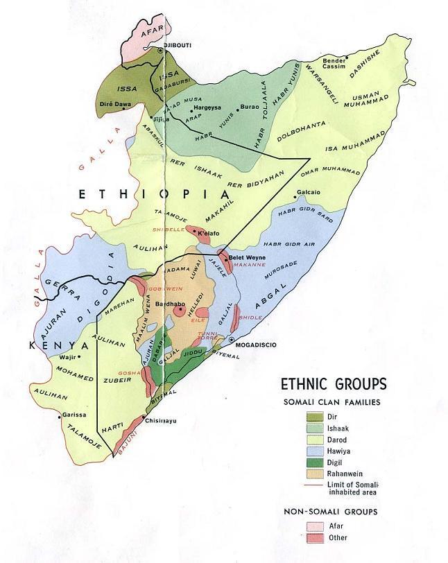 Historie Vg2 Og Vg3 Det Somaliske Samfunnet Nomadisk