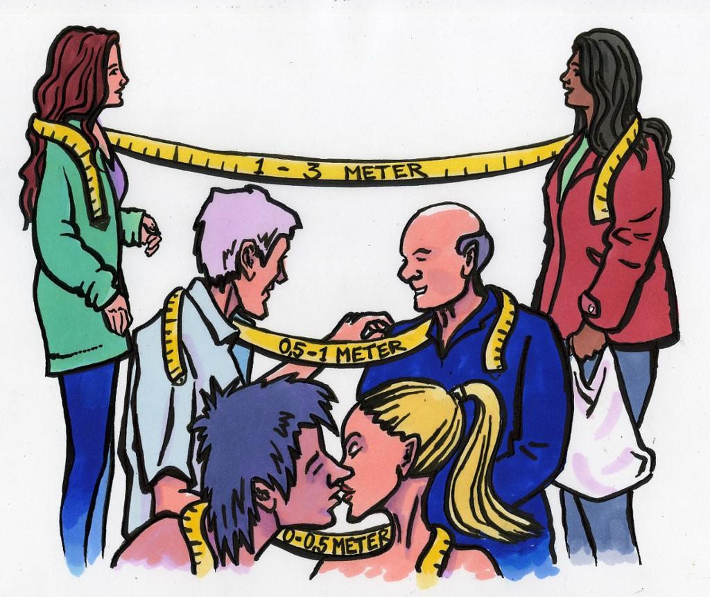 Mennesker i ulik avstand til hverandre (ulike soner). Illustrasjon.