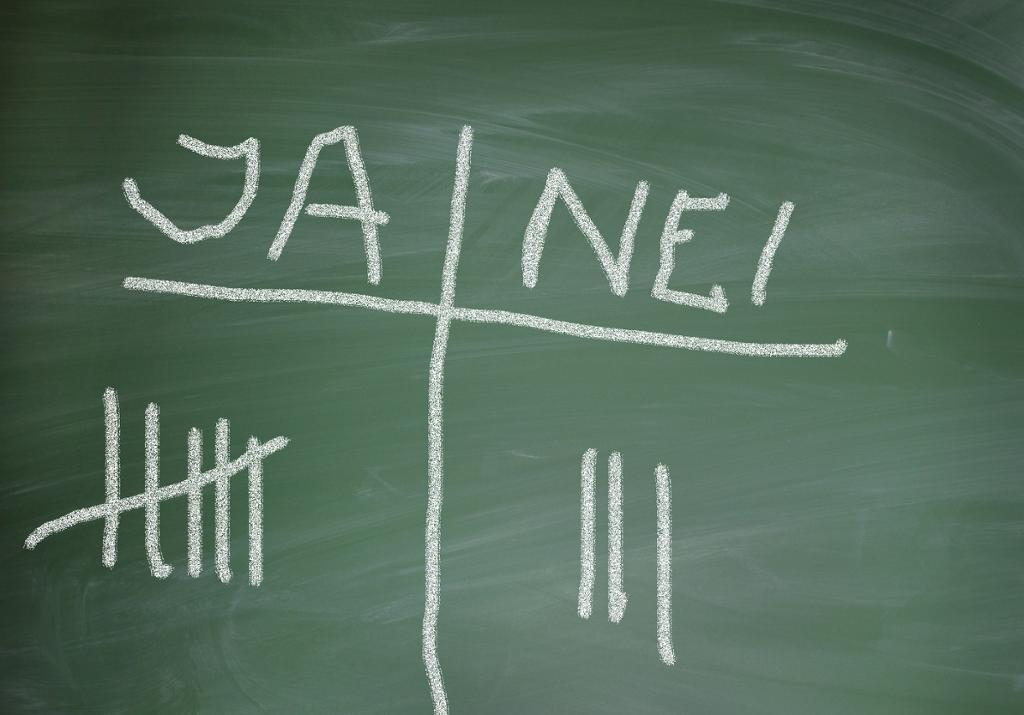 Tellestreker på ei tavle med stemmer for ja eller nei. Foto.