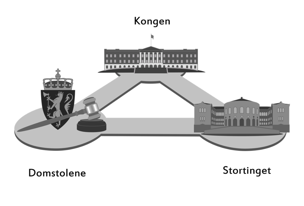 Kongen, stortinget og domstol. Illustrasjon.