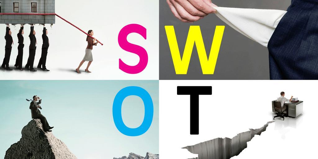 Fire bilder med bokstavene SWOT som illustrerer SWOT-analysen. Kollasj.