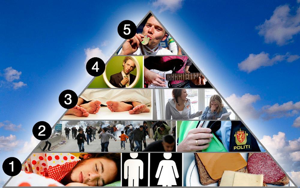 Maslows behovspyramide med ulike bakgrunner. Illustrasjon.
