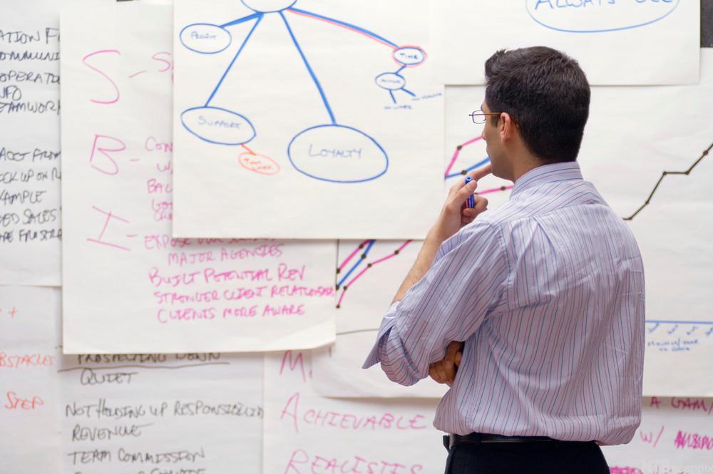 Bilde av mann med ryggen til som studerer en vegg med ulike notater fra flipoverark.