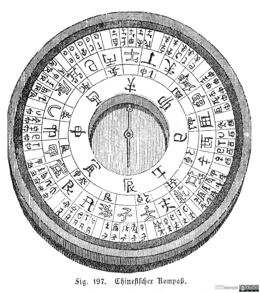 Gammelt kinesisk kompass