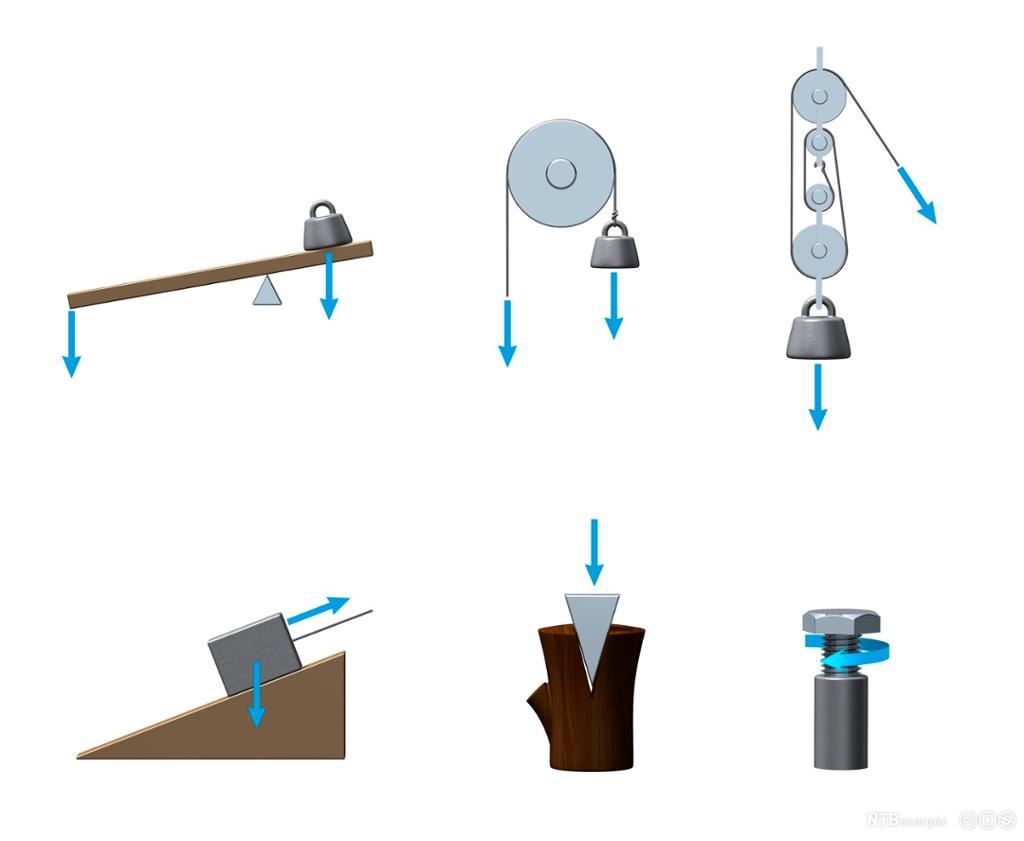 Piler viser hvordan krefter virker på gjenstander i ulike situasjoner. Grafikk.