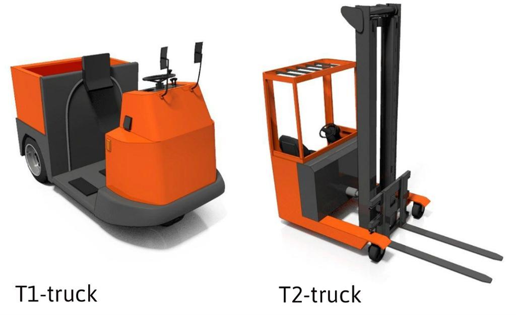 T1- og T2-truck. foto.