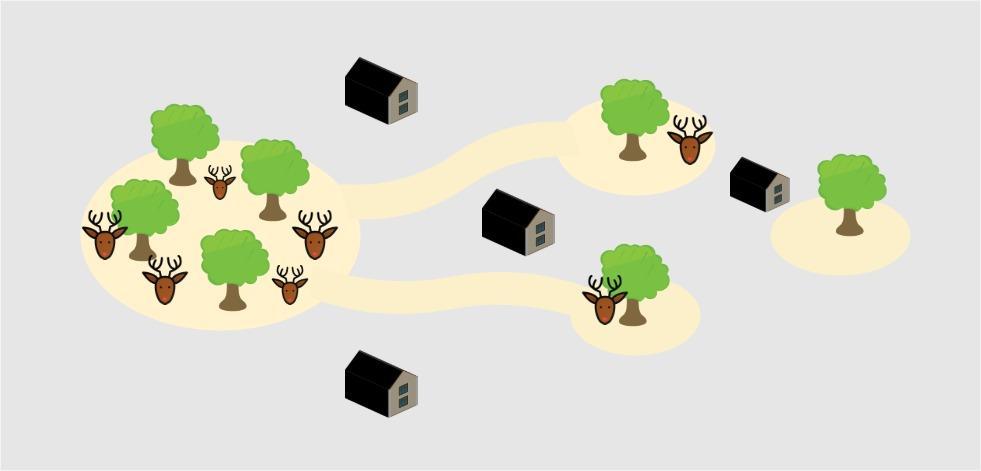 Oversikt som viser hvordan hjort forflytter seg mellom egnede områder og bebyggelse. Illustrasjon.