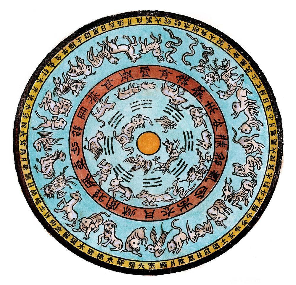 Kinesiske stjernetegn. Foto.