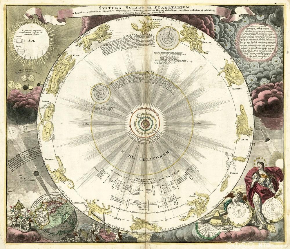 Illustrasjon fra 1700-tallet over Copernicus heliosentriske verdensbilde, hvor solen er i sentrum av universet. Illustrasjon.