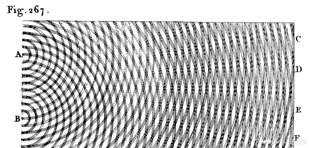 Bølgemønster fra to spalter. Tegning.