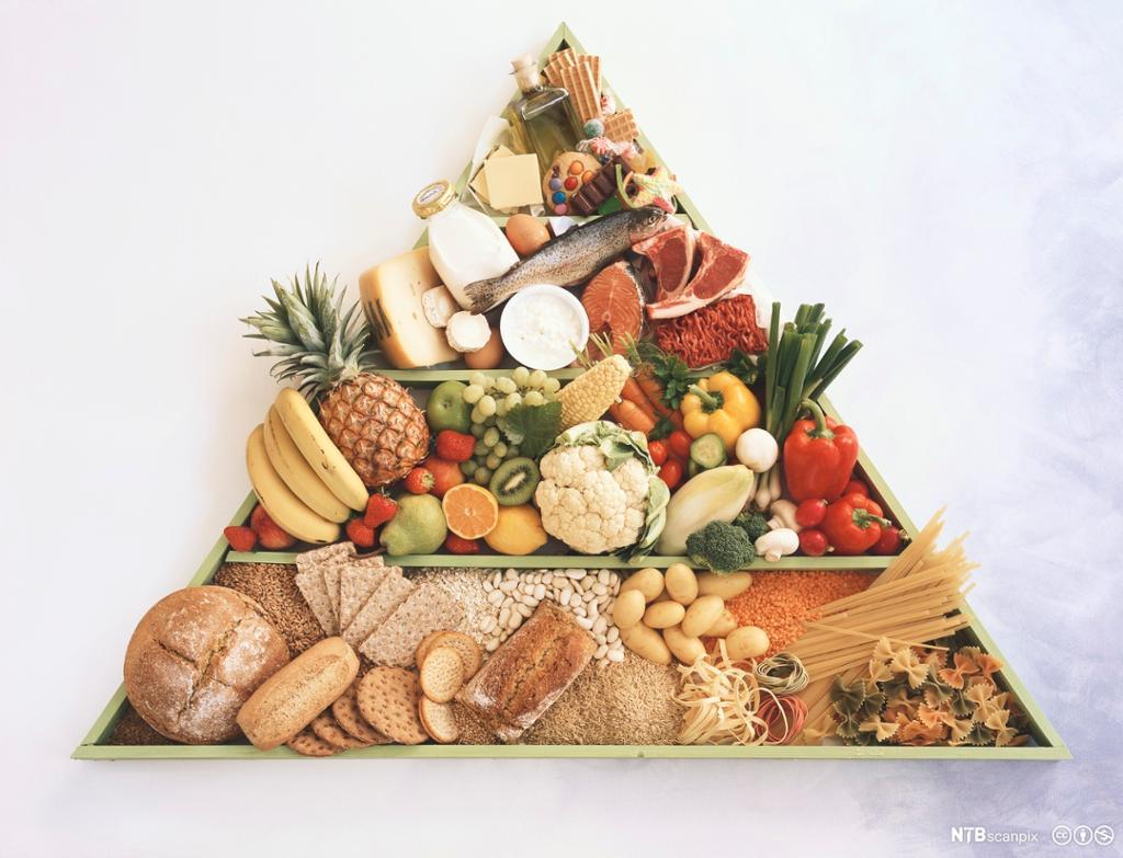 Matvarer lagt opp som en pyramide. Foto.