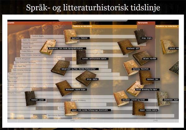 Språk- og litteraturhistorisk tidslinje. Skjermbilde.