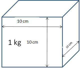 Tetthet 1,0 betyr at 1 kg opptar et volum på 1 liter eller 1 dm³.