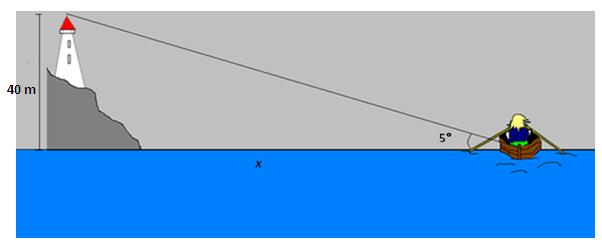 Bilete av fyrtårn på ei øy og ein robåt eit stykke unna. Toppen på fyrtårnet er 40 meter over havflata, og frå robåten kan ein måle siktevinkelen til toppen av fyrtårnet til 5 grader. Illustrasjon.