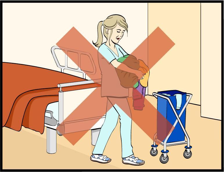 bildet viser uhygienisk håndtering av ureint tøy