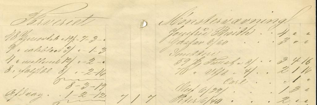 Utsnitt av lønningsliste for Hjula Væveri i 1856. Foto av dokument.