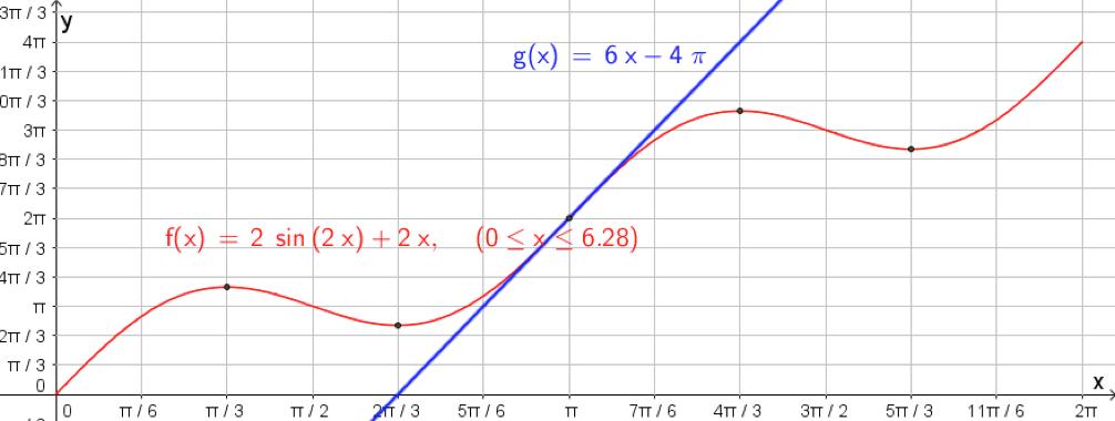 Bilde av en graf . Illustrasjon.