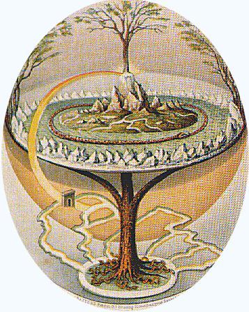 Tegning som viser det norrøne verdensbildet. Illustrasjon.